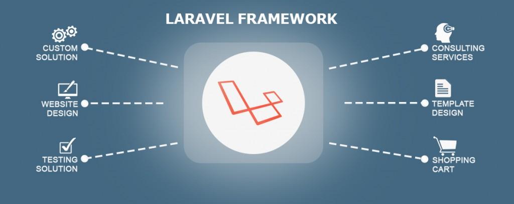 laravel 2
