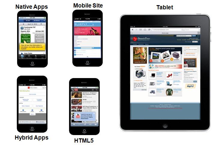 Xamarin App Desktop - newhairstylesformen2014.com