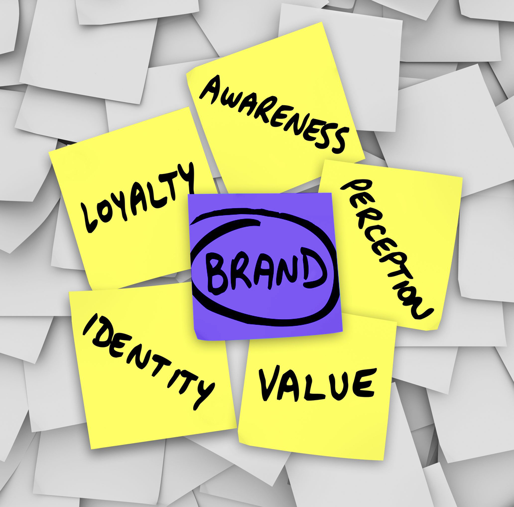 the importance of brand image for companies