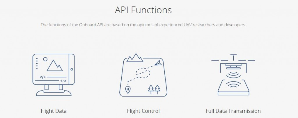 API Customization - Drone
