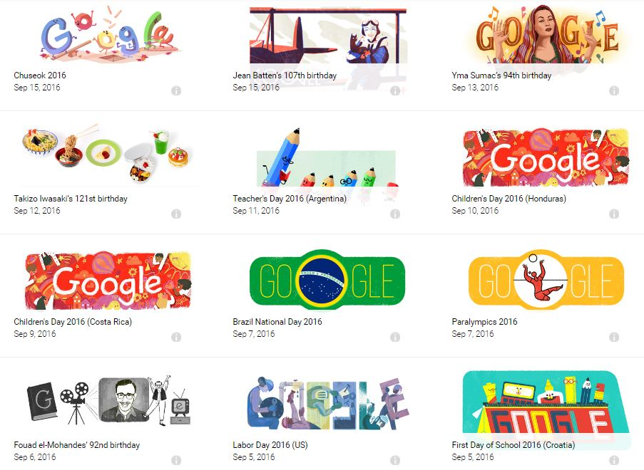 Few Google Doodles