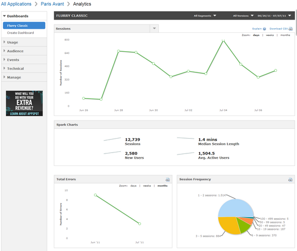 Flurry mobile app analytics