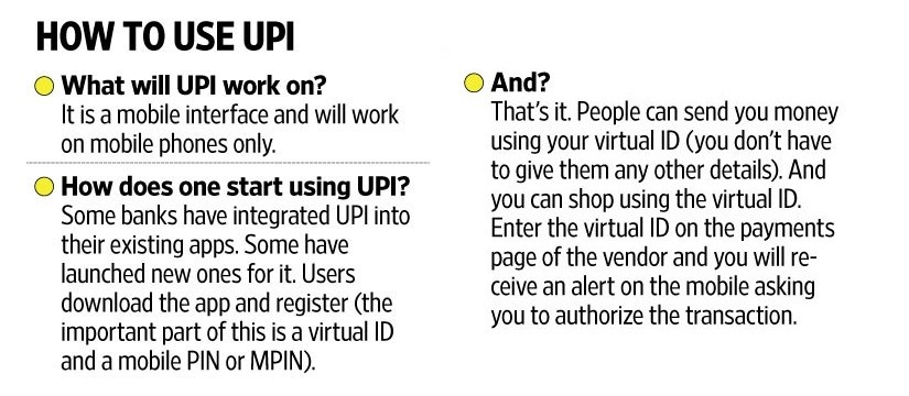 NPCI launched UPI for cashless payment