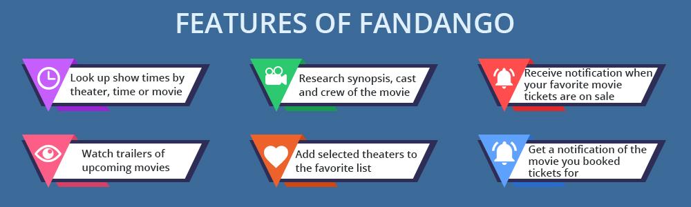 features-of-fandango