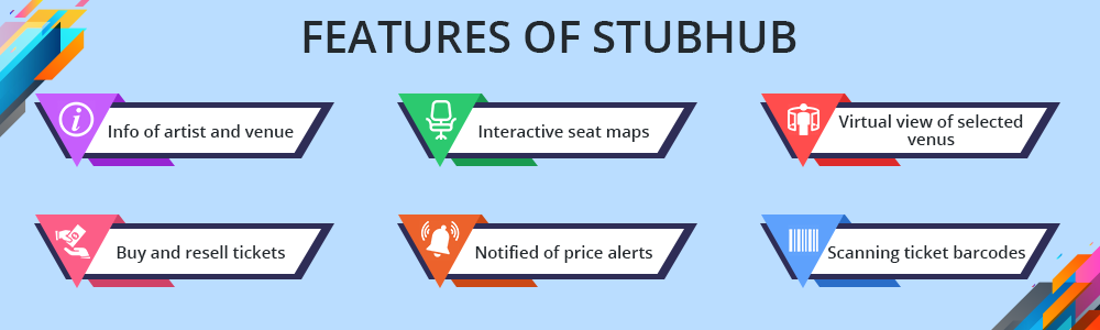 features-of-stubhub