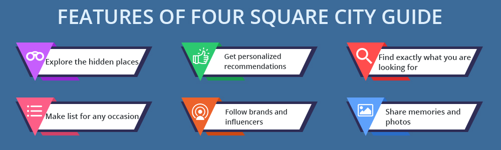 four-square