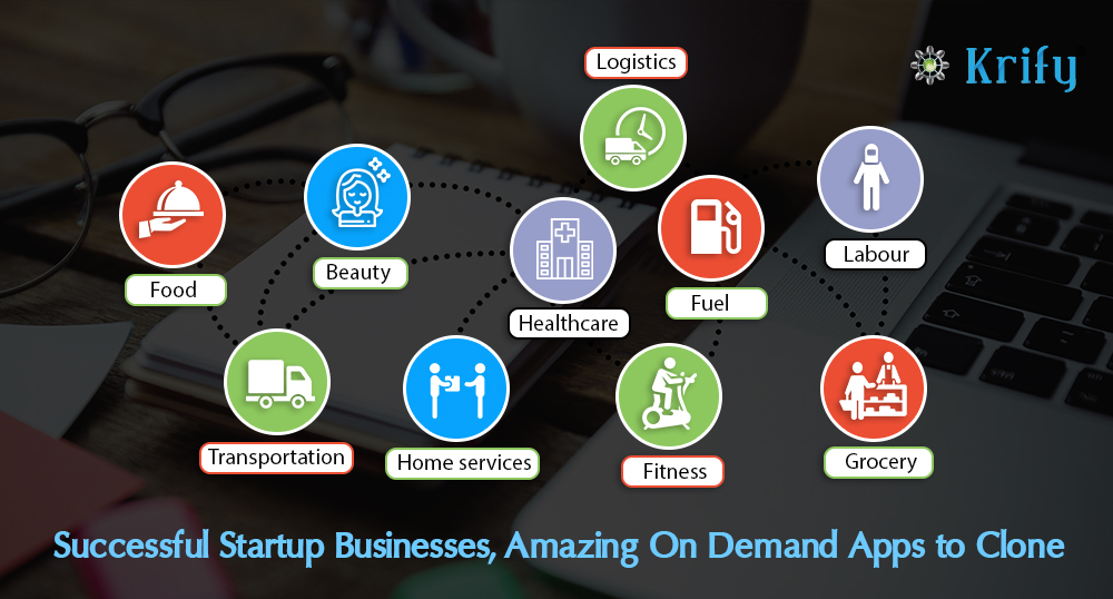 Successful Startup Businesses, Amazing On Demand Apps to Clone