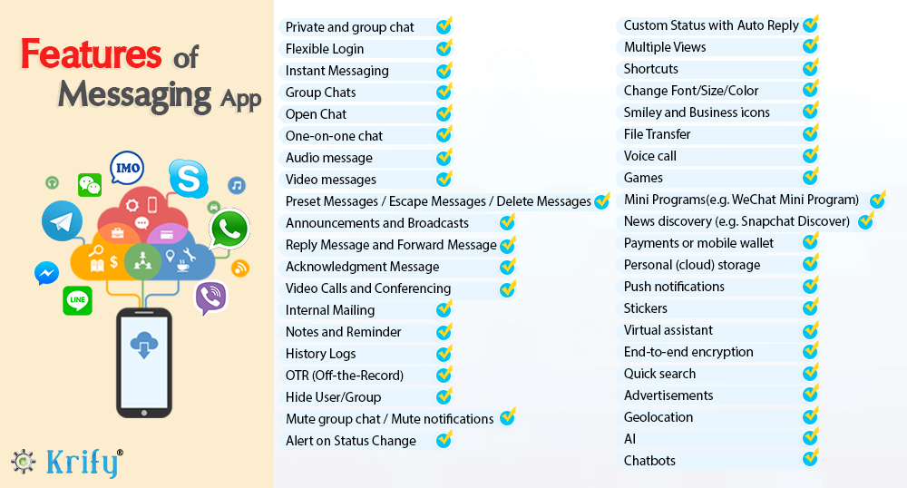 features of messaging app