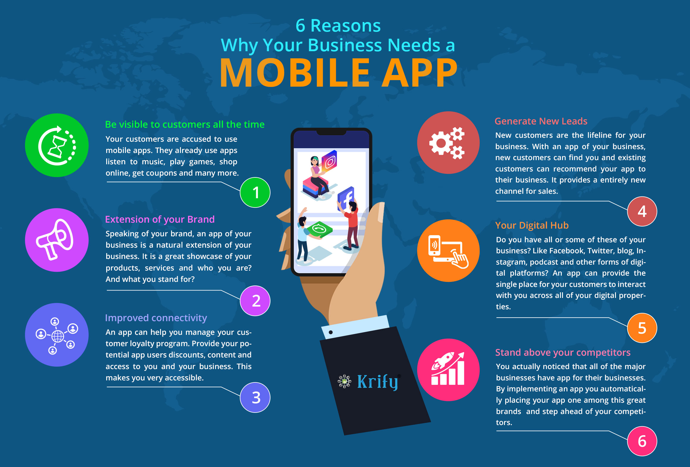 reason for mobile apps