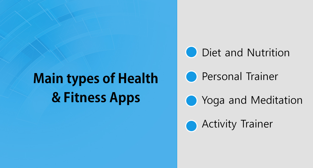 Types of Health and fit