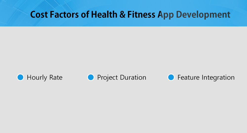 cost of health and fit app