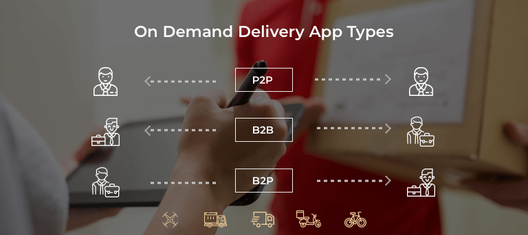 on-demand-delivery-app-types