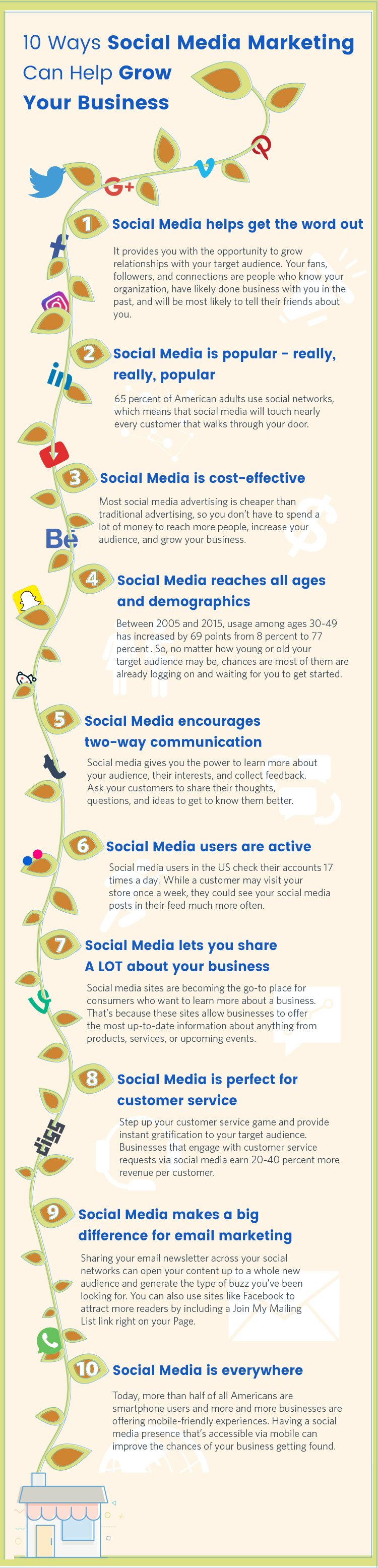 10ways to social media marketing can help grow business