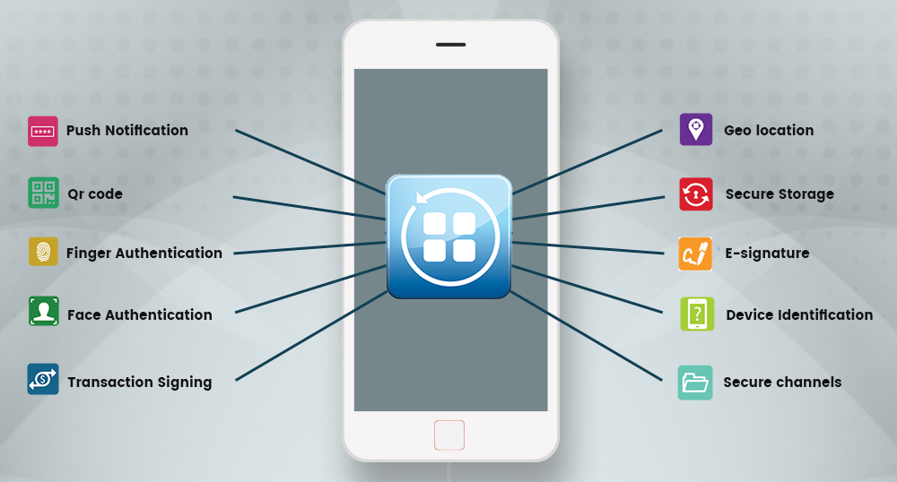 Features for secure mobile banking app