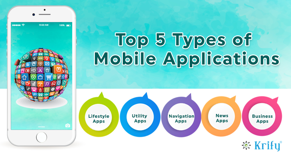Top 5 Mobile Apps That Impact the Mobile App Development Company in