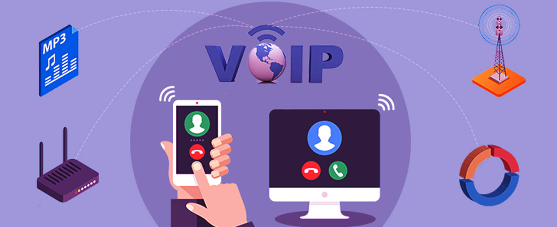 VoIP Service Provider Ultimate guide| Hire Softphone App Developer