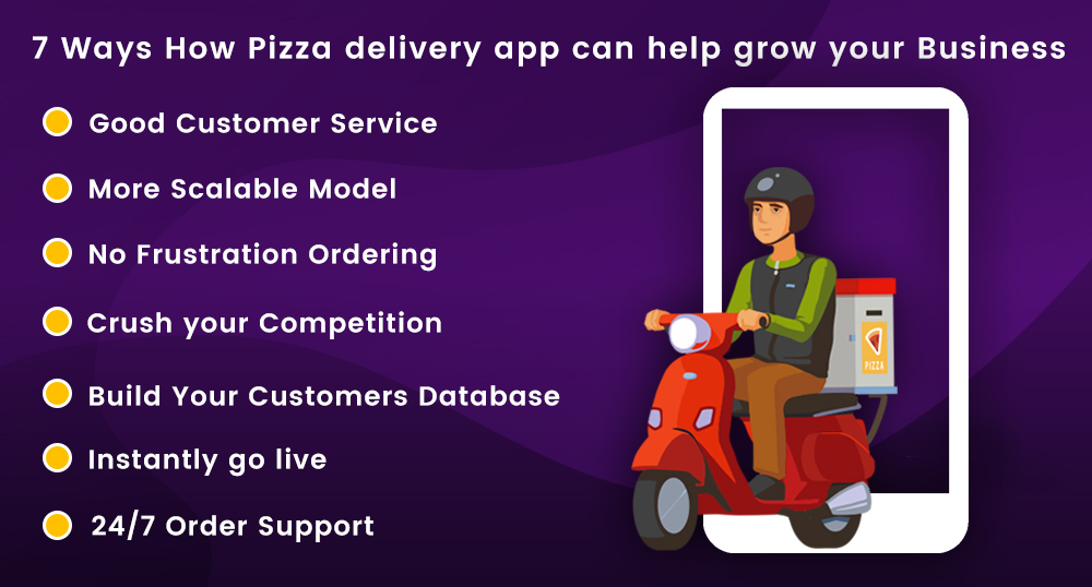 7 ways how pizza delivery app can help grow your business