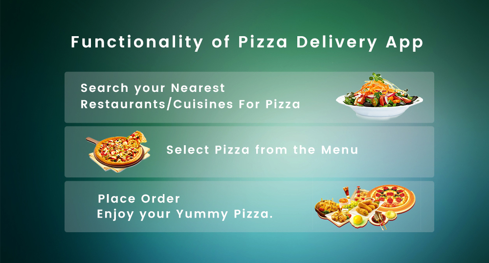 Functionality of pizza app development