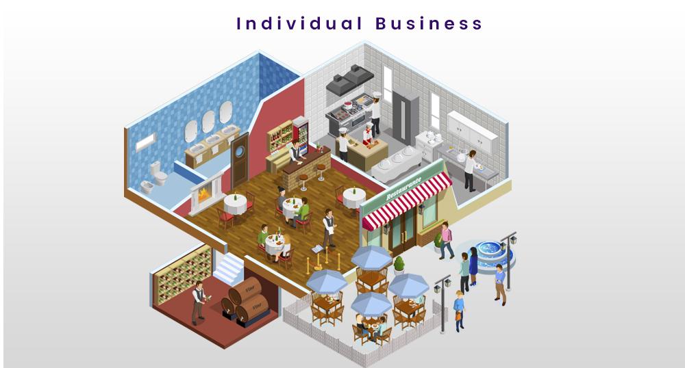 Individual Business model