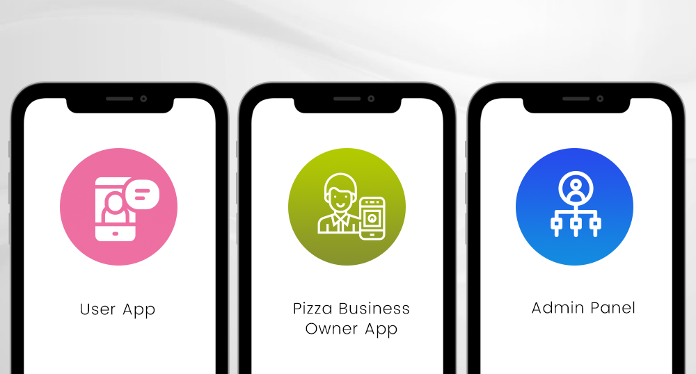 Modules of Pizza delivery development